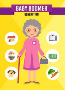 Baby Boomer Generation cartoon character, Infographic