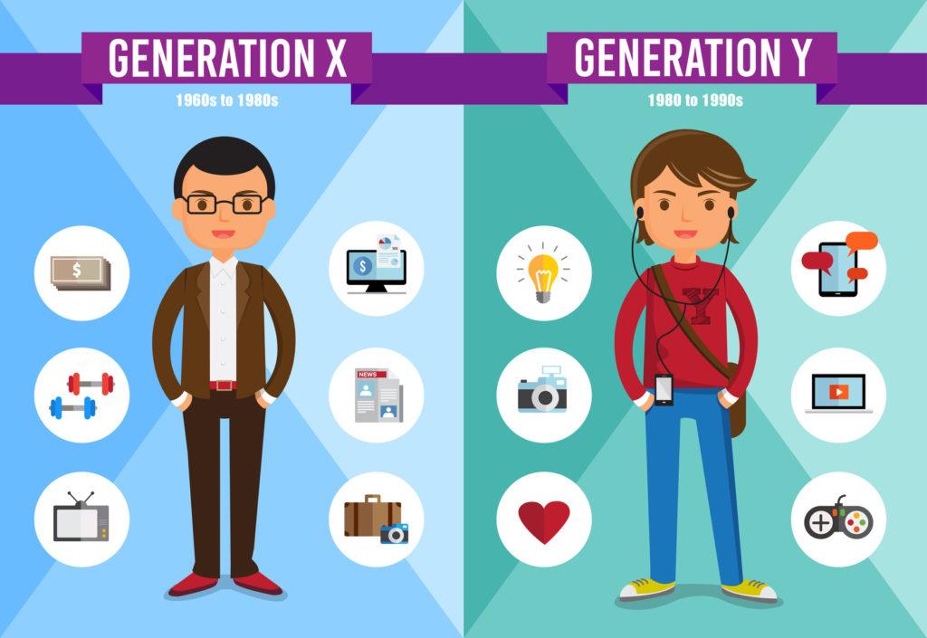 Generation Y, Generation X Vergleich Grafik