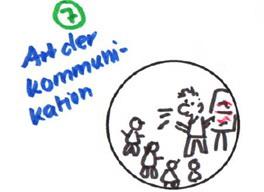 Unternehmenskultur Faktor 7 Kommunikation